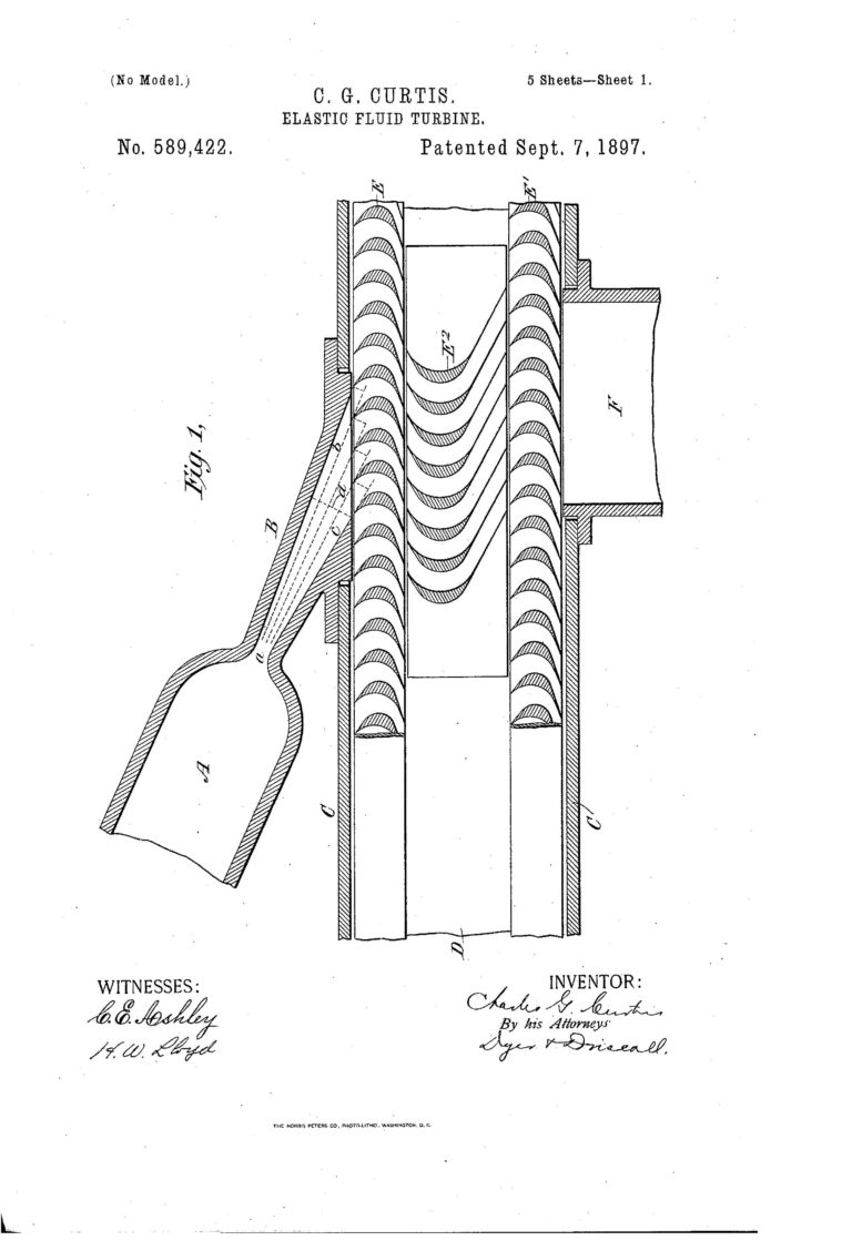 patent of the day  elastic fluid turbine